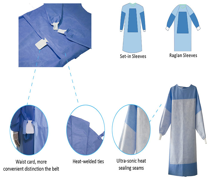 Non-Reinforced Surgical Gowns