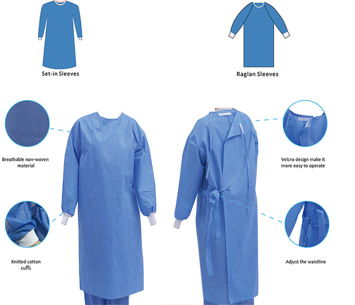 Fabric-Reinforced Surgical Gowns