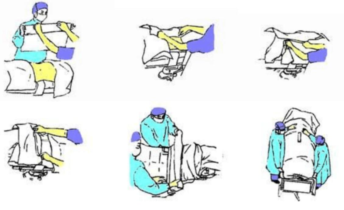 Common positions in surgery